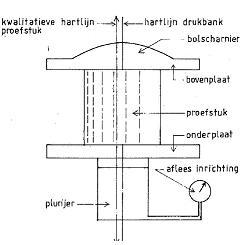 Drukbank