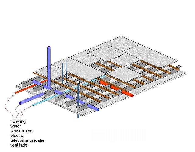 Leidingen in een staalbalkbetonplaatvloer (klik voor vergroting)