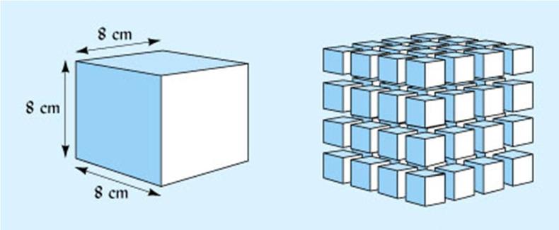 Fijnheid van materiaal wordt uitgedrukt in specifiek oppervlak