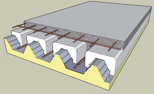 Staalplaatbetonvloer