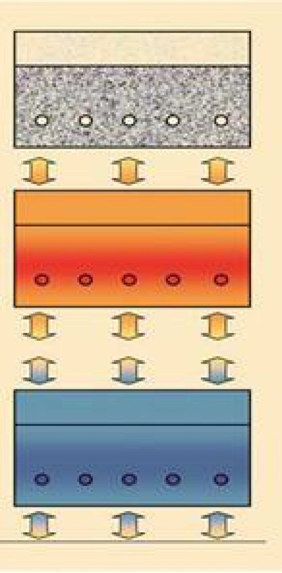 Het principe van betonkernactivering